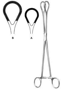 Organ Grasping Forceps - Hemostats